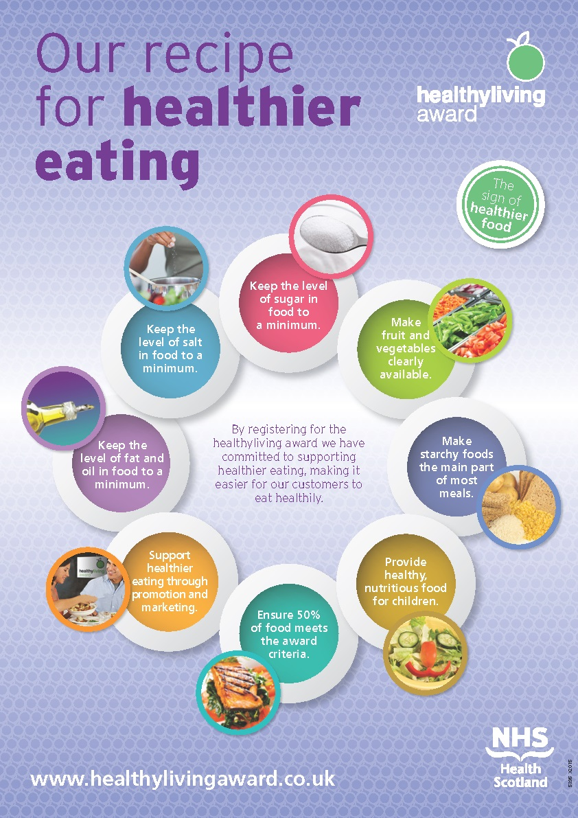 A3 poster healthier eating